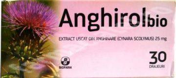anghirol-bio prospect