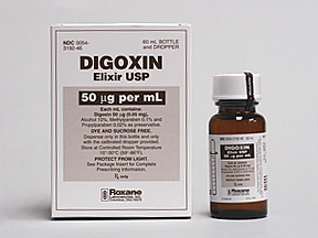 digoxin prospect
