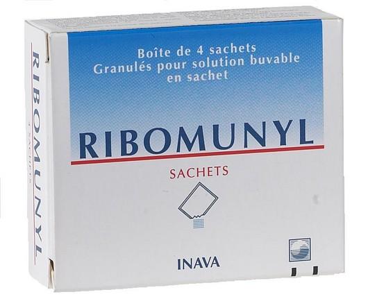 Prospect Ribomunyl - Prevenirea Infectiilor ORL - Infectii Bronho-Pulmonare