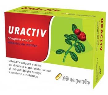 Prospect Uractiv – Infectii Urinare Candidoza