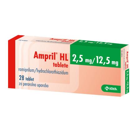 Ampril Prospect