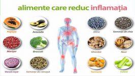 10 alimente antiinflamatoare necesare