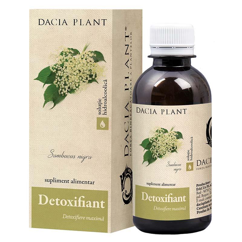 detoxifiant-remediu-200ml