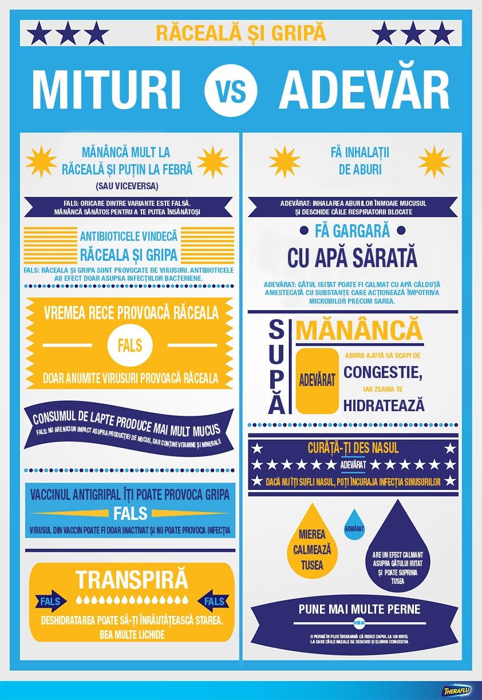 infographic-raceala-gripa
