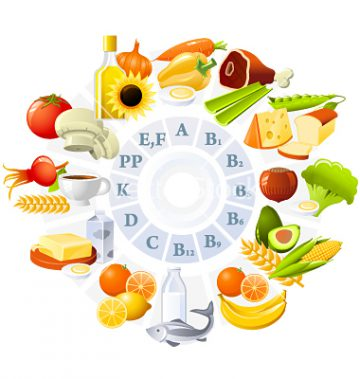 Tabel cu alimente pe vitamine