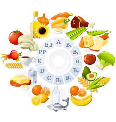 Ce este Vitamina B12 si de unde o luam?